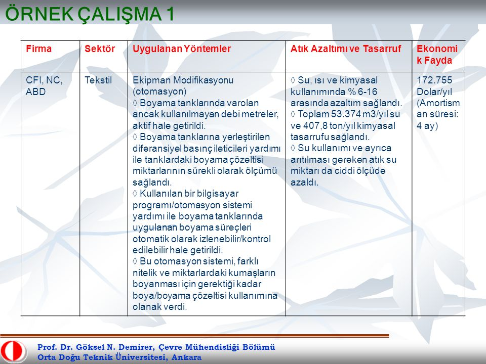 ÖRNEK ÇALIŞMA 1 Firma Sektör Uygulanan Yöntemler