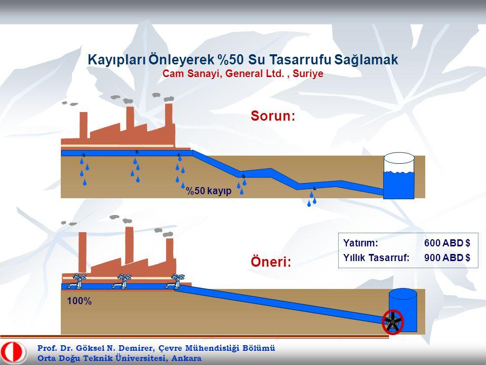 Kayıpları Önleyerek %50 Su Tasarrufu Sağlamak