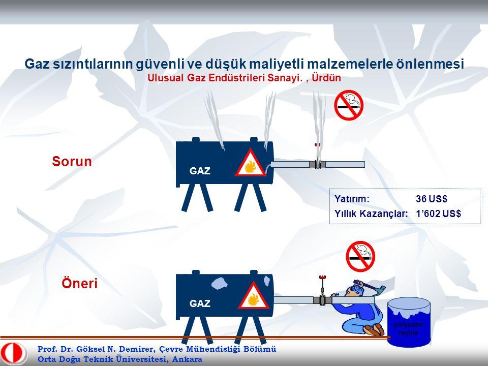 Gaz sızıntılarının güvenli ve düşük maliyetli malzemelerle önlenmesi