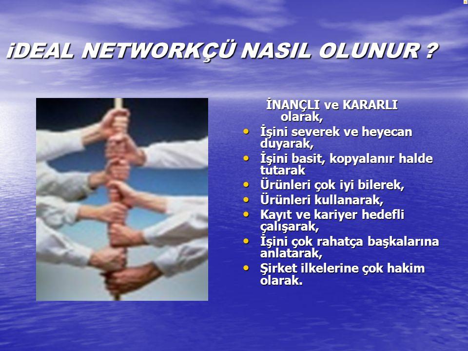 iDEAL NETWORKÇÜ NASIL OLUNUR