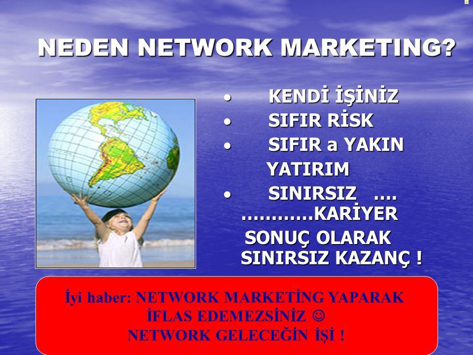 NEDEN NETWORK MARKETING