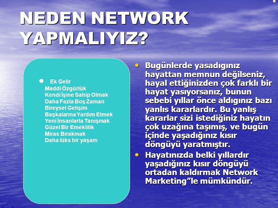 NEDEN NETWORK YAPMALIYIZ