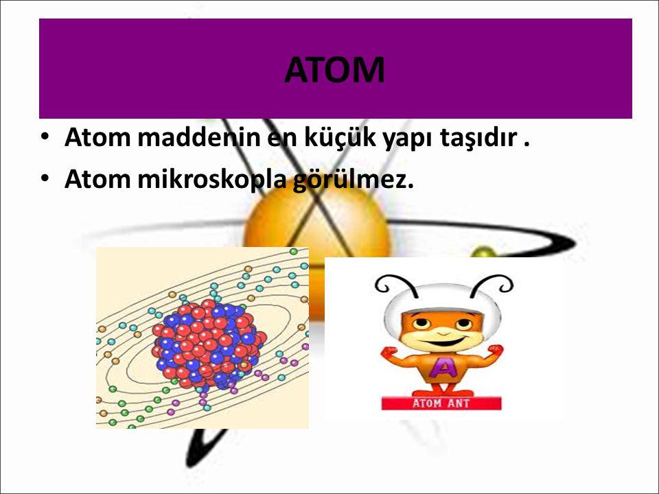 ATOM Atom maddenin en küçük yapı taşıdır . Atom mikroskopla görülmez.