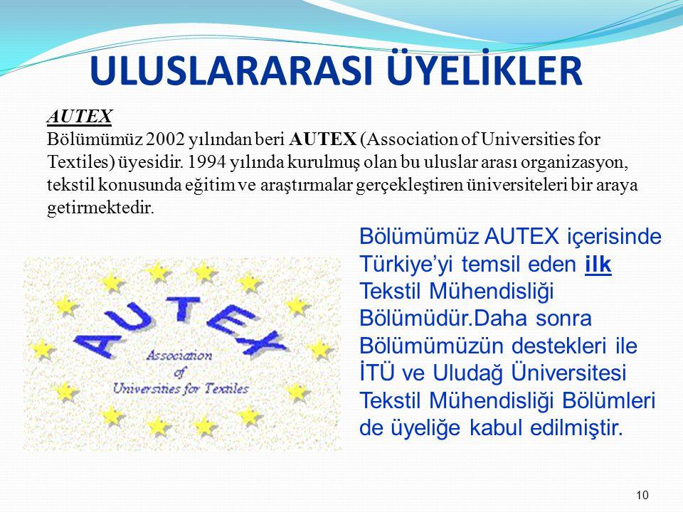 ULUSLARARASI ÜYELİKLER