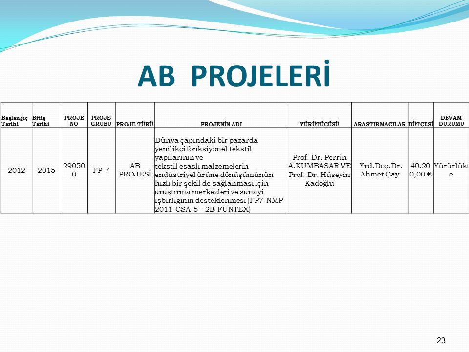 Prof. Dr. Perrin A.KUMBASAR VE Prof. Dr. Hüseyin Kadoğlu