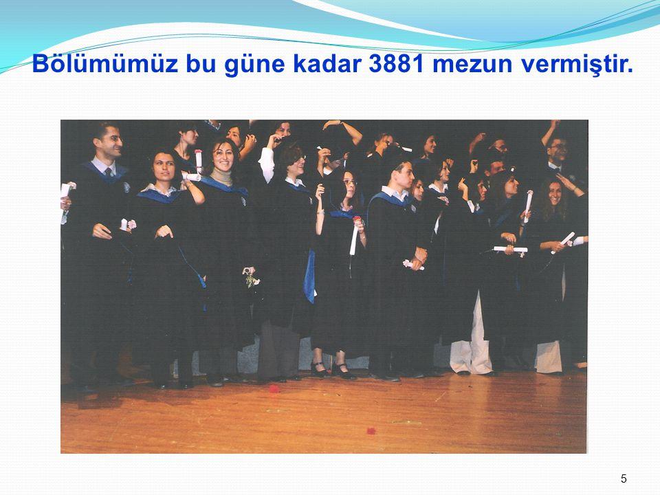 Bölümümüz bu güne kadar 3881 mezun vermiştir.