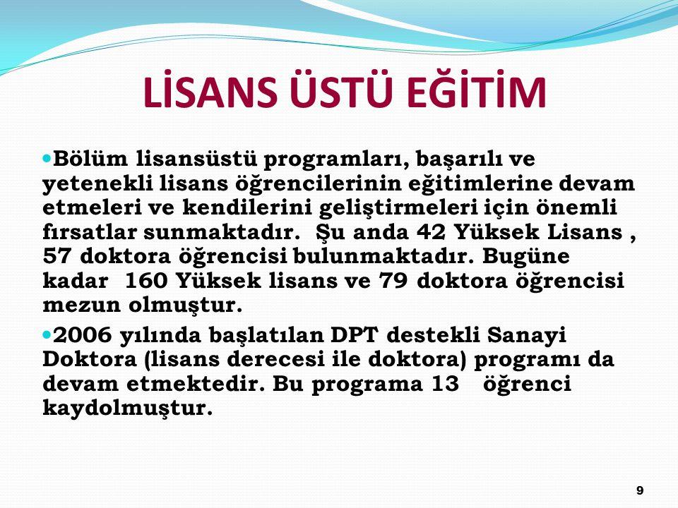 LİSANS ÜSTÜ EĞİTİM