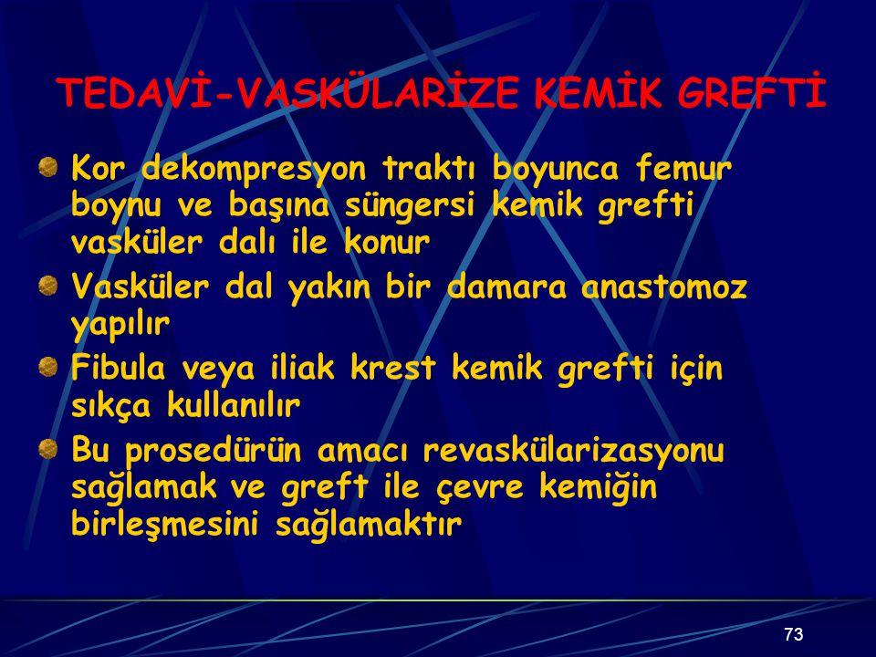 TEDAVİ-VASKÜLARİZE KEMİK GREFTİ