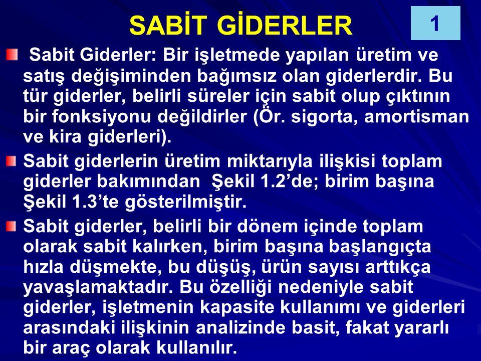 SABİT GİDERLER 1.