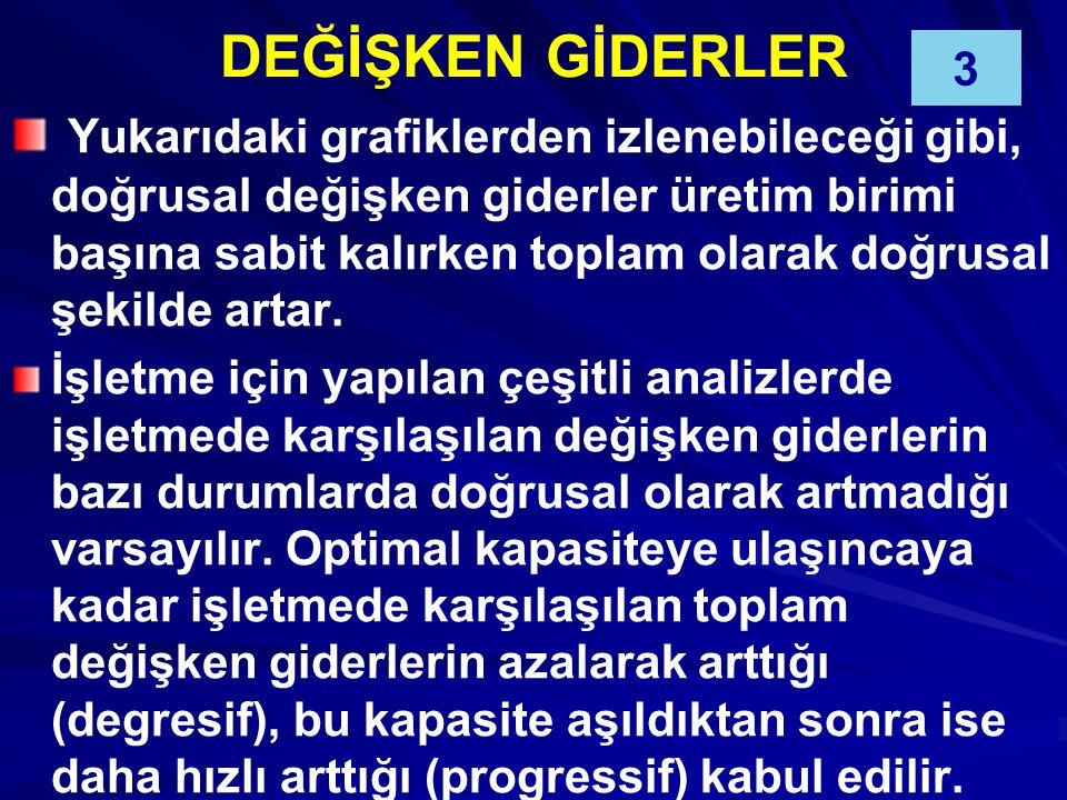 DEĞİŞKEN GİDERLER 3.