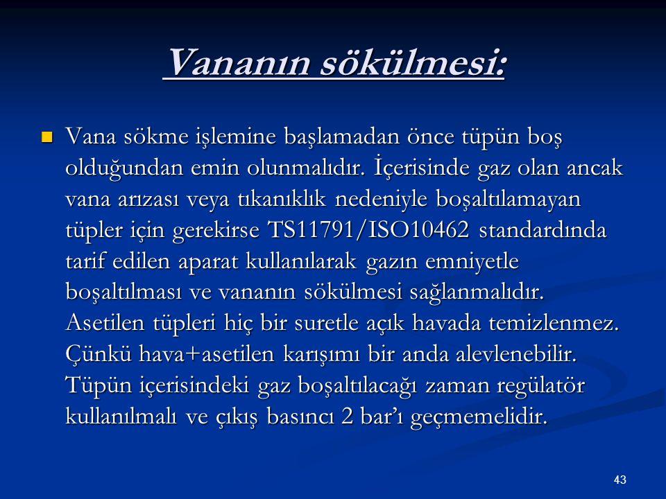 Vananın sökülmesi: