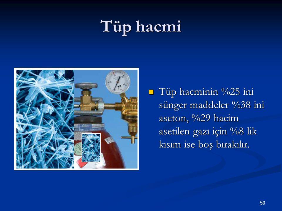 Tüp hacmi Tüp hacminin %25 ini sünger maddeler %38 ini aseton, %29 hacim asetilen gazı için %8 lik kısım ise boş bırakılır.