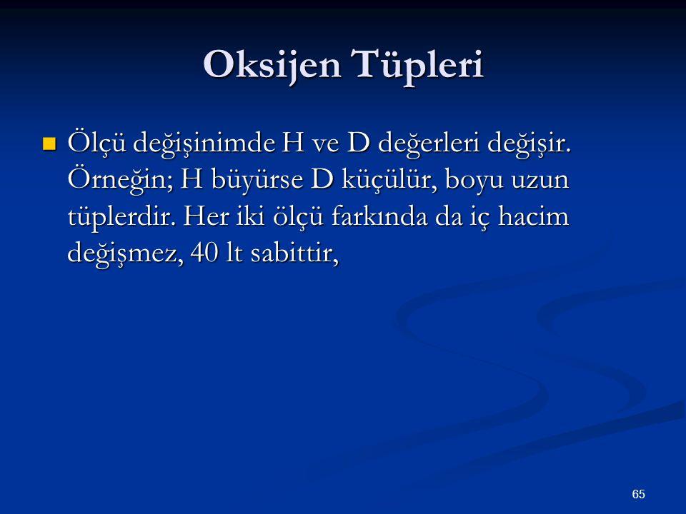Oksijen Tüpleri