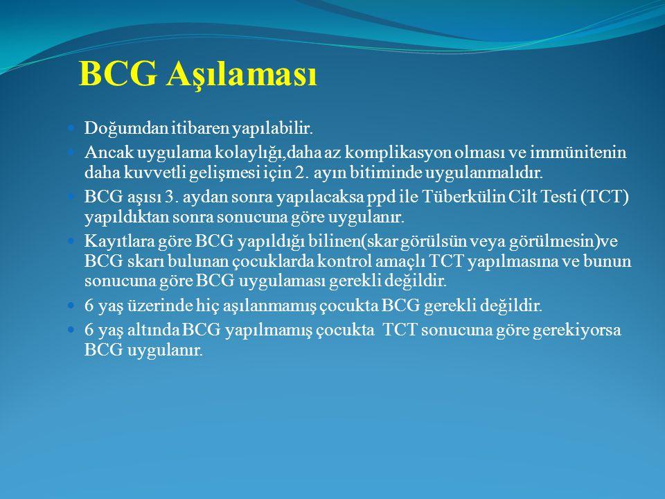 BCG Aşılaması Doğumdan itibaren yapılabilir.