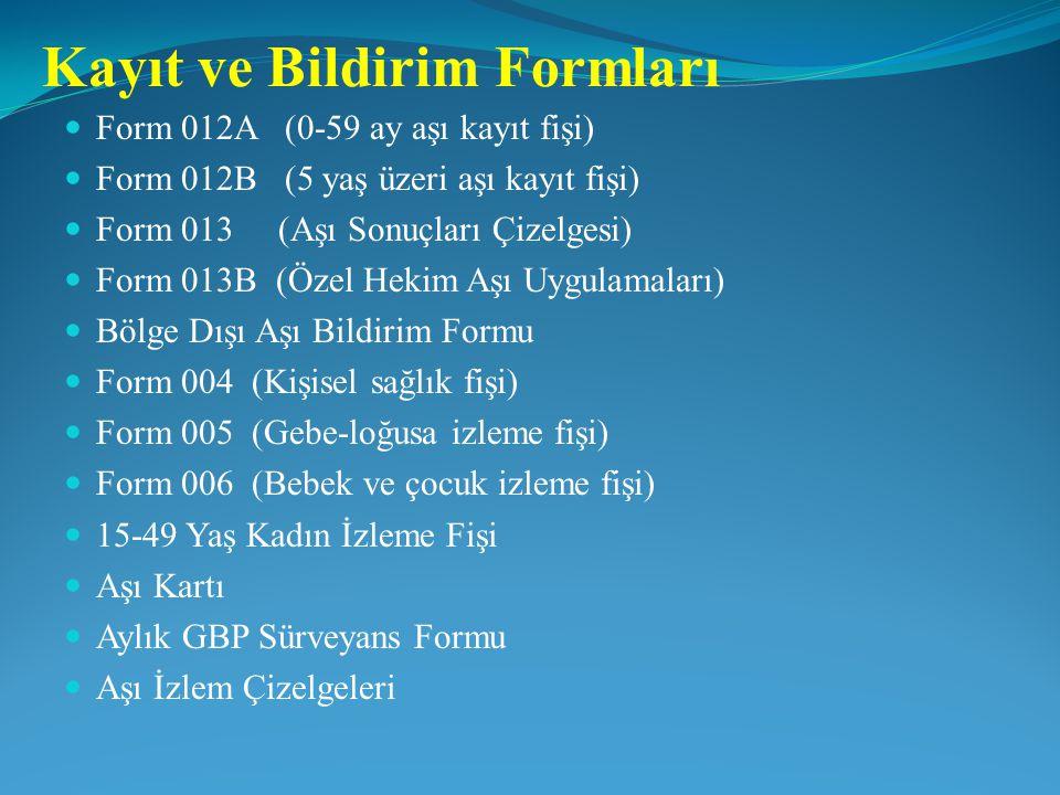 Kayıt ve Bildirim Formları