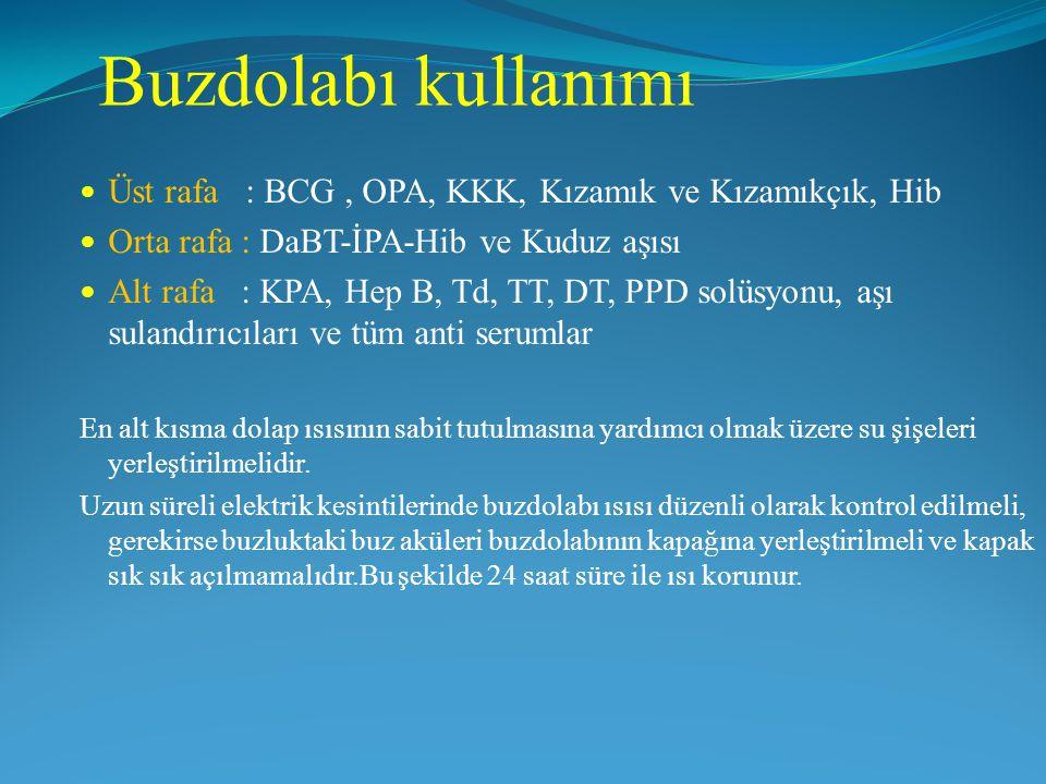 Buzdolabı kullanımı Üst rafa : BCG , OPA, KKK, Kızamık ve Kızamıkçık, Hib. Orta rafa : DaBT-İPA-Hib ve Kuduz aşısı.