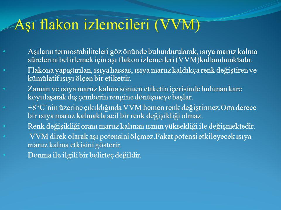 Aşı flakon izlemcileri (VVM)
