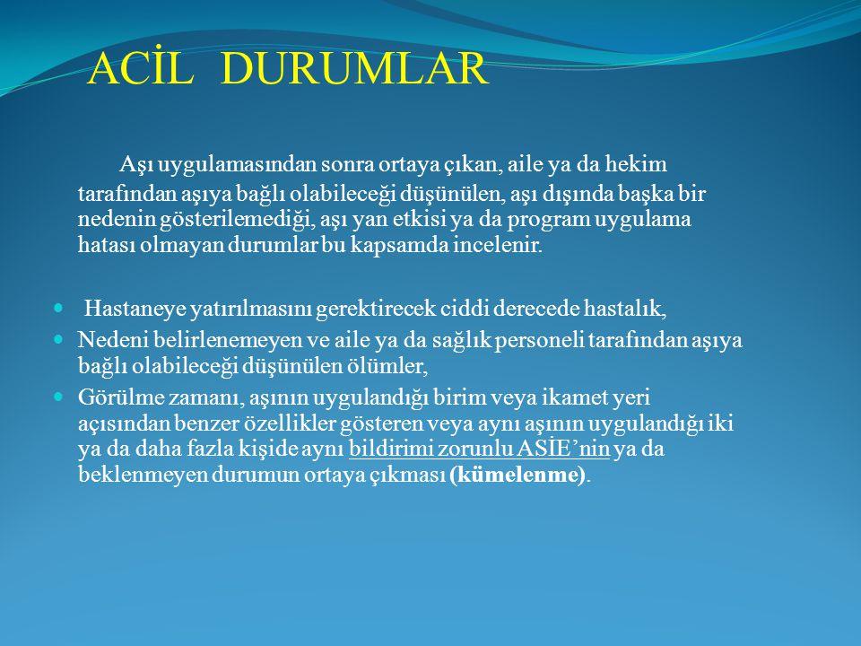 ACİL DURUMLAR