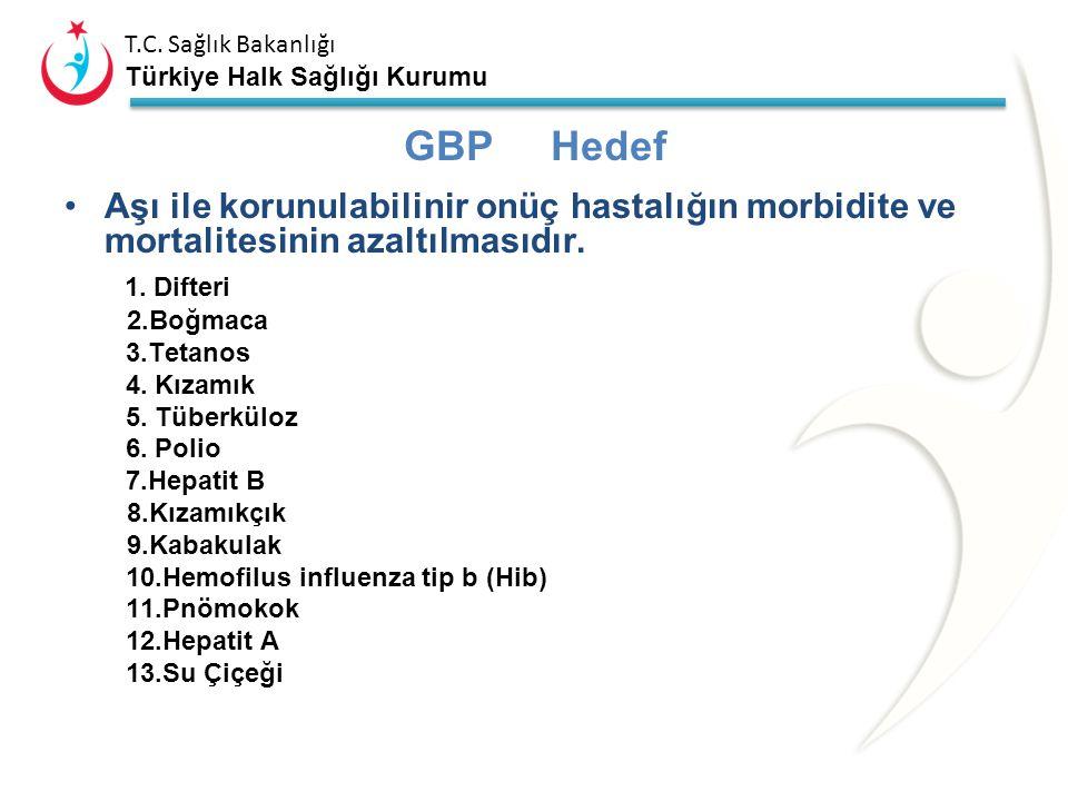 GBP Hedef Aşı ile korunulabilinir onüç hastalığın morbidite ve mortalitesinin azaltılmasıdır. 1. Difteri.