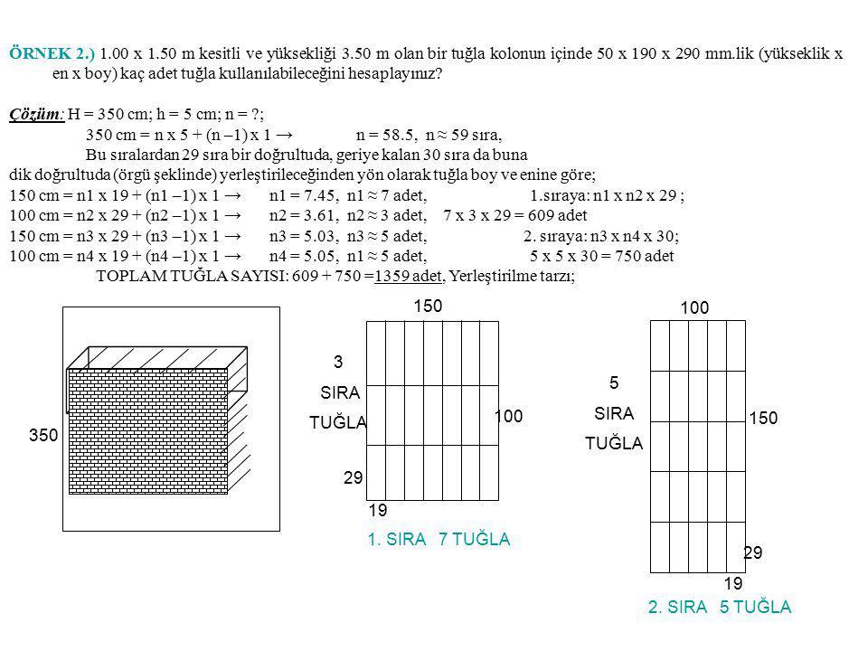 ÖRNEK 2. ) 1. 00 x 1. 50 m kesitli ve yüksekliği 3