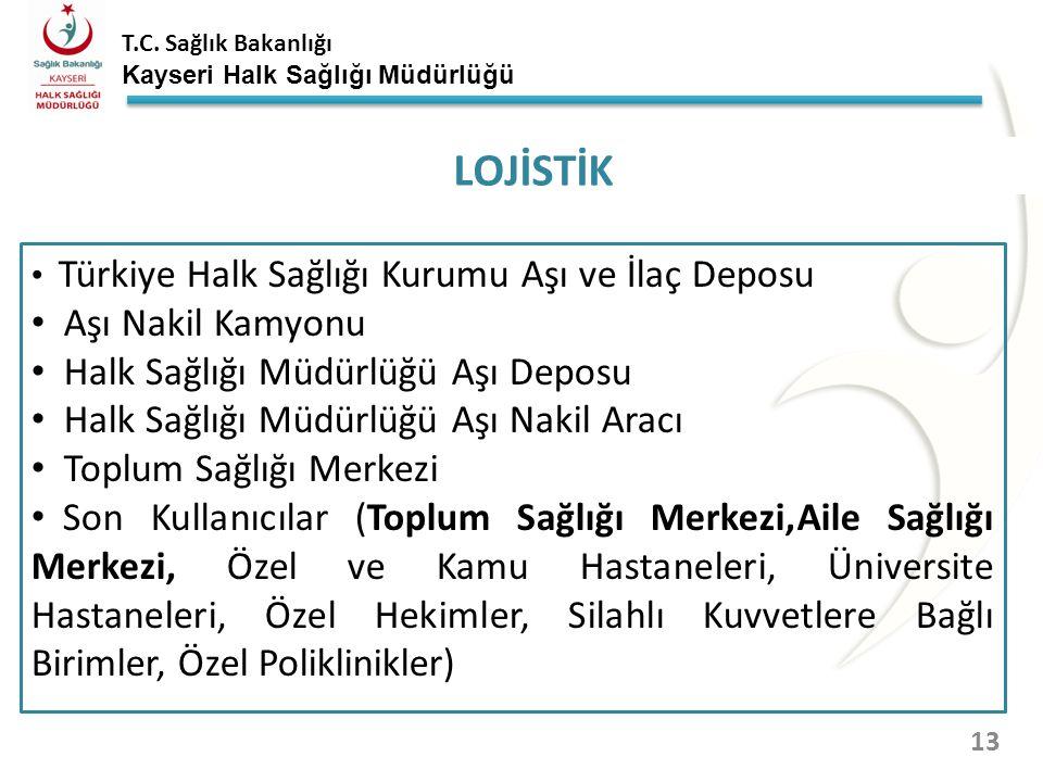 LOJİSTİK Aşı Nakil Kamyonu Halk Sağlığı Müdürlüğü Aşı Deposu