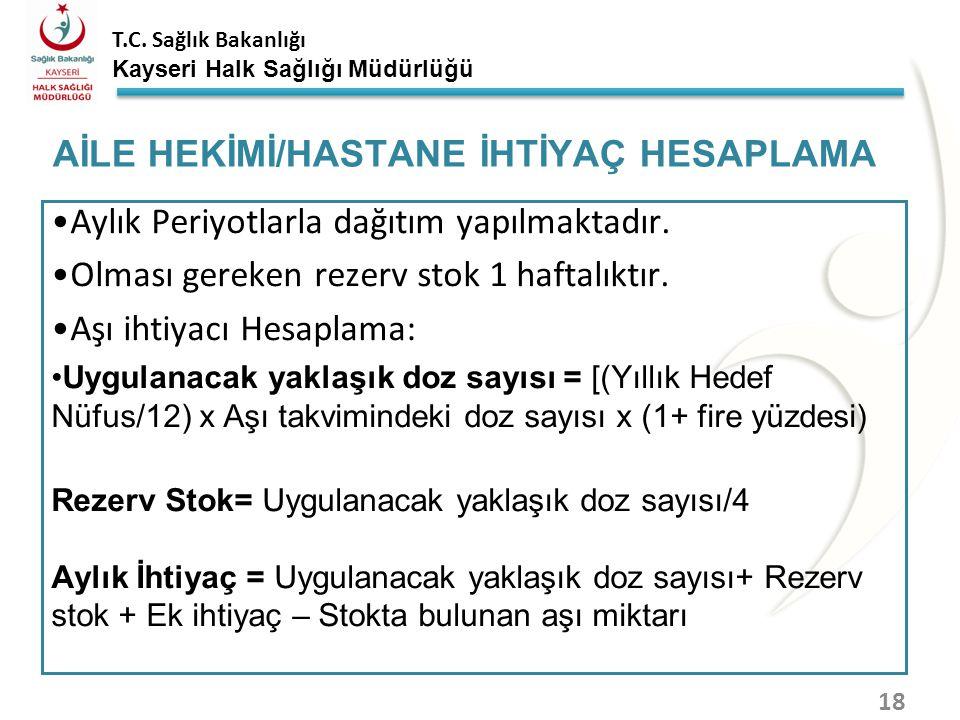 AİLE HEKİMİ/HASTANE İHTİYAÇ HESAPLAMA