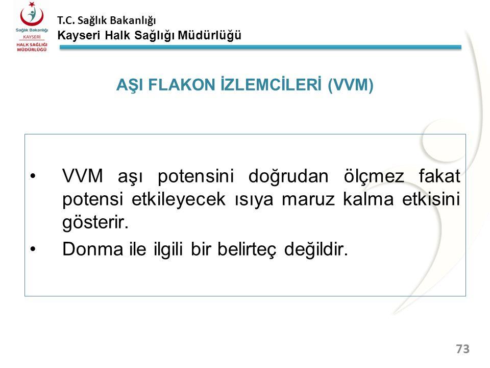 AŞI FLAKON İZLEMCİLERİ (VVM)