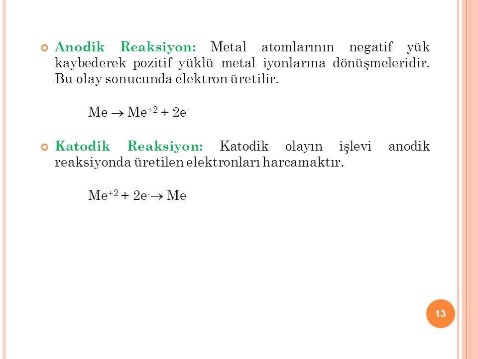 Anodik Reaksiyon: Metal atomlarının negatif yük kaybederek pozitif yüklü metal iyonlarına dönüşmeleridir. Bu olay sonucunda elektron üretilir.