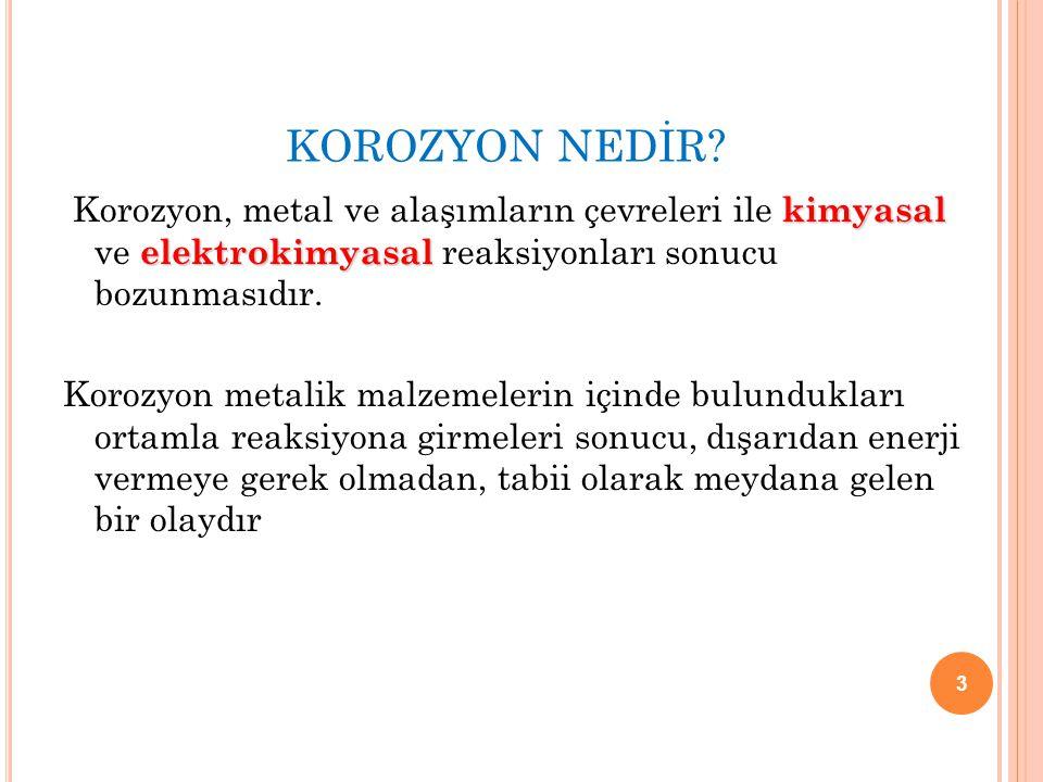 KOROZYON NEDİR