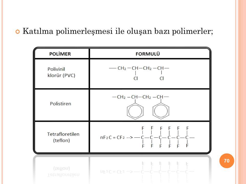 Katılma polimerleşmesi ile oluşan bazı polimerler;
