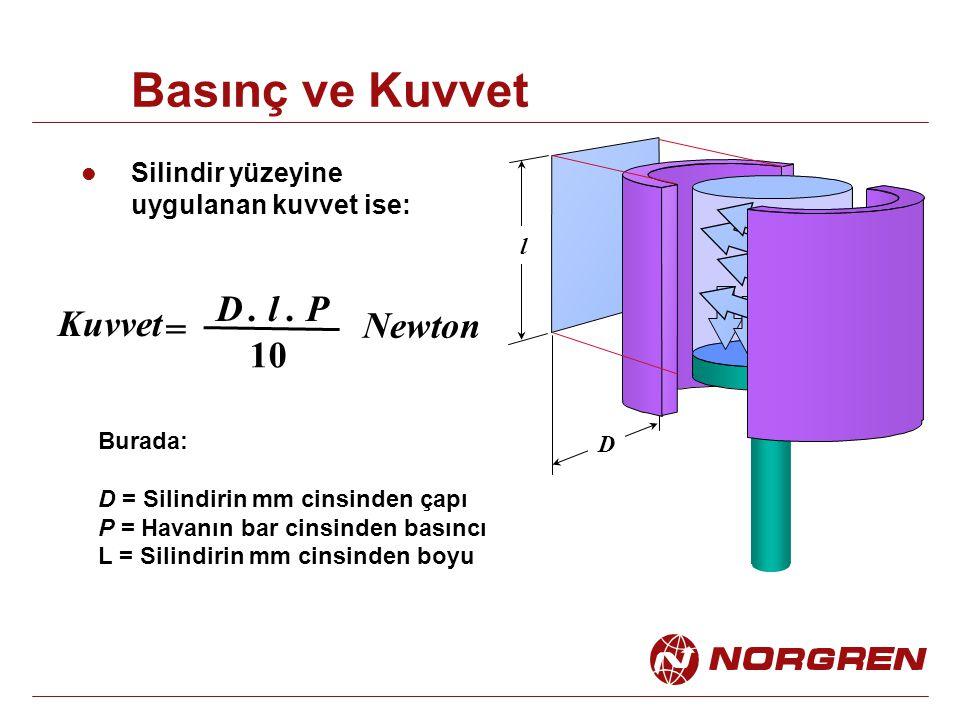 Basınç ve Kuvvet D . l . P Kuvvet Newton = 10