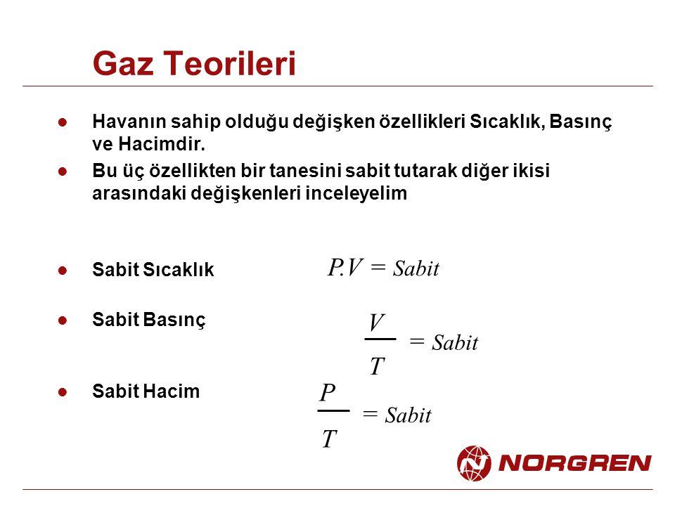 Gaz Teorileri P.V = Sabit V = Sabit T P = Sabit T