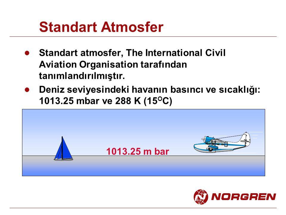 Standart Atmosfer Standart atmosfer, The International Civil Aviation Organisation tarafından tanımlandırılmıştır.