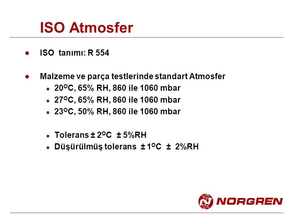 ISO Atmosfer ISO tanımı: R 554