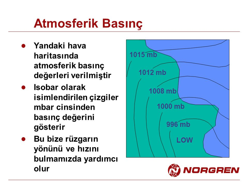 Atmosferik Basınç Yandaki hava haritasında atmosferik basınç değerleri verilmiştir.