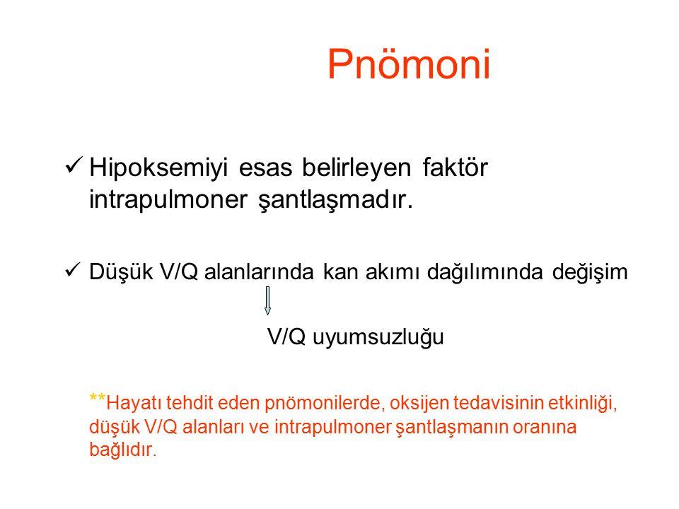Pnömoni Hipoksemiyi esas belirleyen faktör intrapulmoner şantlaşmadır.