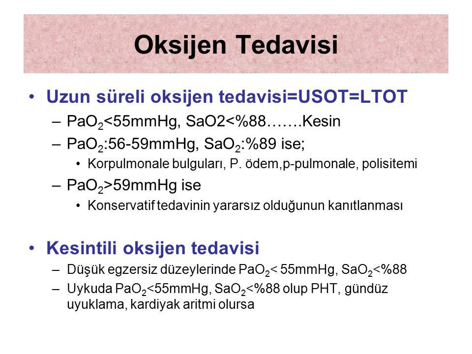 Oksijen Tedavisi Uzun süreli oksijen tedavisi=USOT=LTOT
