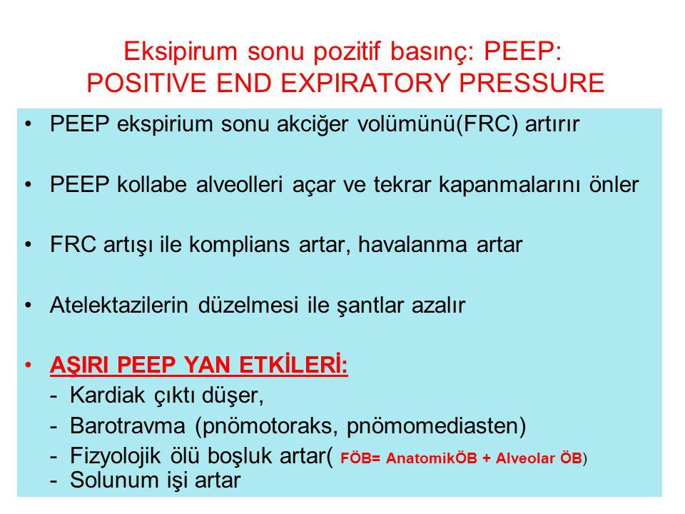 Eksipirum sonu pozitif basınç: PEEP: POSITIVE END EXPIRATORY PRESSURE