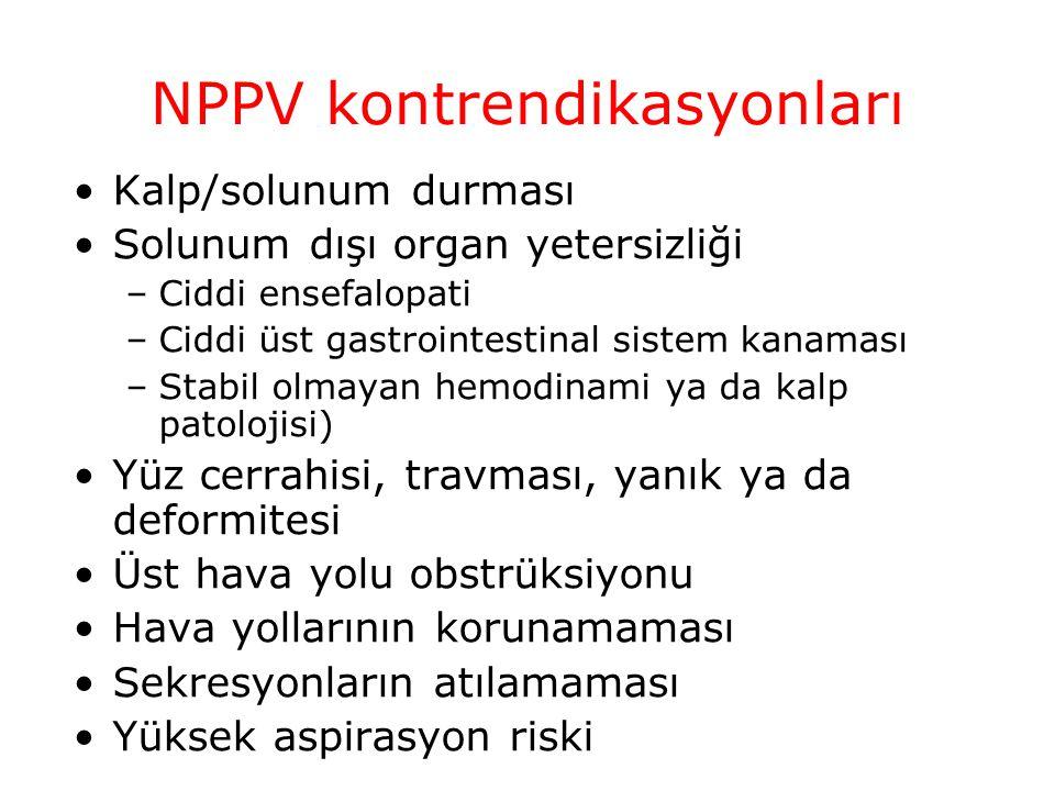 NPPV kontrendikasyonları