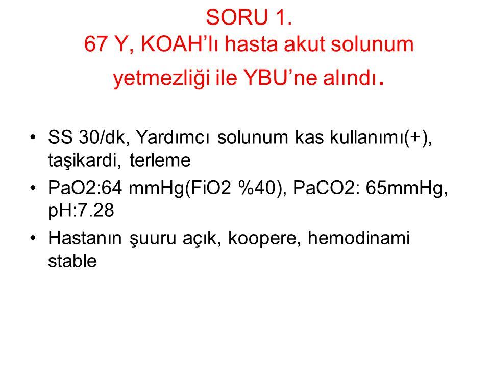SORU 1. 67 Y, KOAH'lı hasta akut solunum yetmezliği ile YBU'ne alındı.