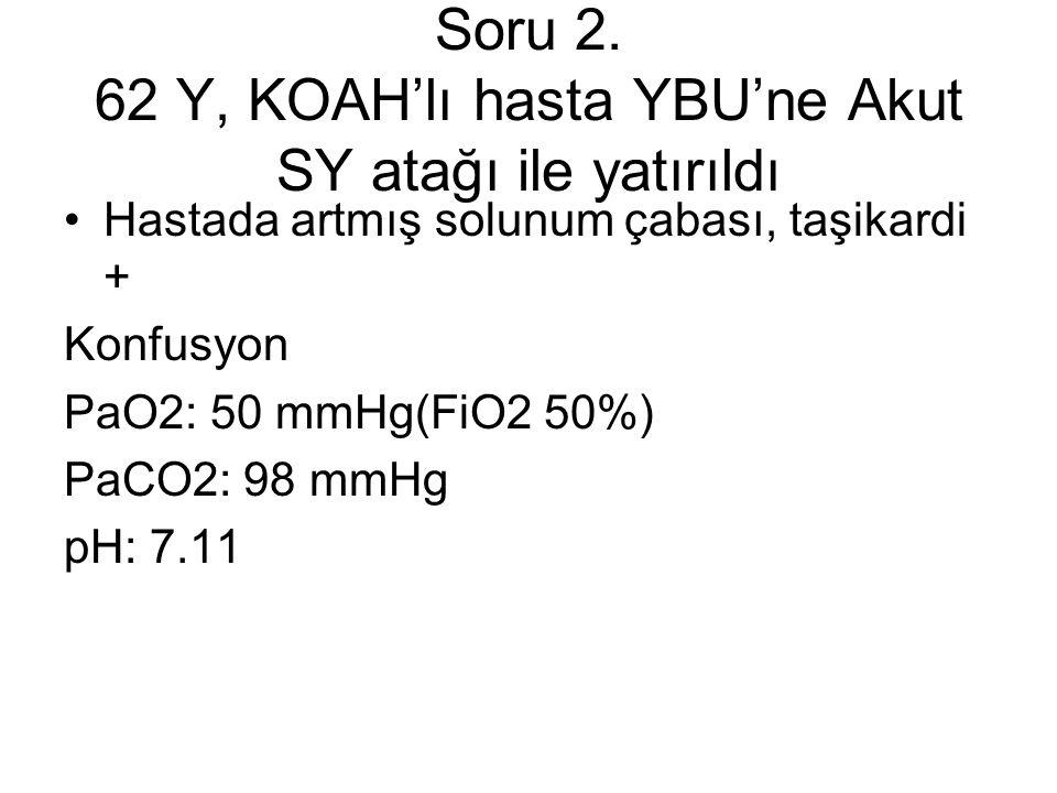 Soru 2. 62 Y, KOAH'lı hasta YBU'ne Akut SY atağı ile yatırıldı