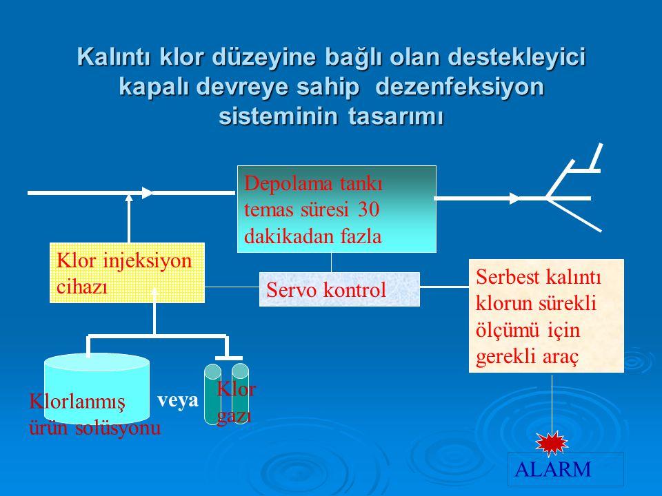 Kalıntı klor düzeyine bağlı olan destekleyici kapalı devreye sahip dezenfeksiyon sisteminin tasarımı
