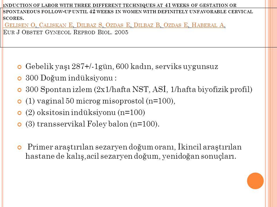 Gebelik yaşı 287+/-1gün, 600 kadın, serviks uygunsuz