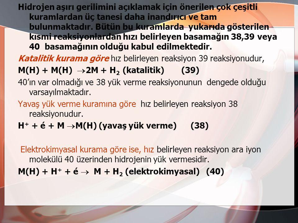 Hidrojen aşırı gerilimini açıklamak için önerilen çok çeşitli kuramlardan üç tanesi daha inandırıcı ve tam bulunmaktadır. Bütün bu kuramlarda yukarıda gösterilen kısmi reaksiyonlardan hızı belirleyen basamağın 38,39 veya 40 basamağının olduğu kabul edilmektedir.