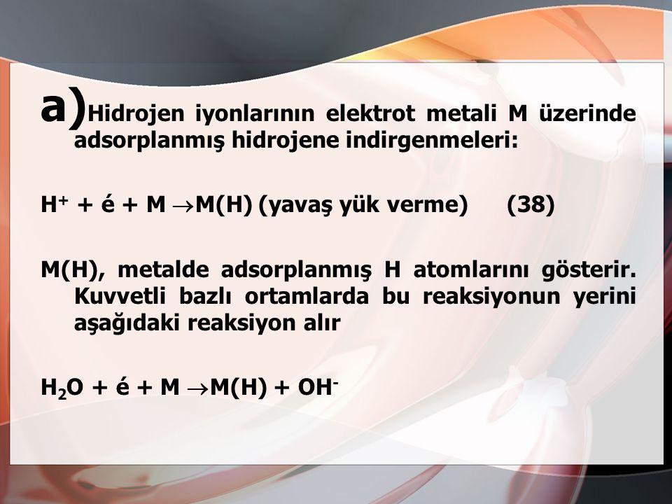 Hidrojen iyonlarının elektrot metali M üzerinde adsorplanmış hidrojene indirgenmeleri: