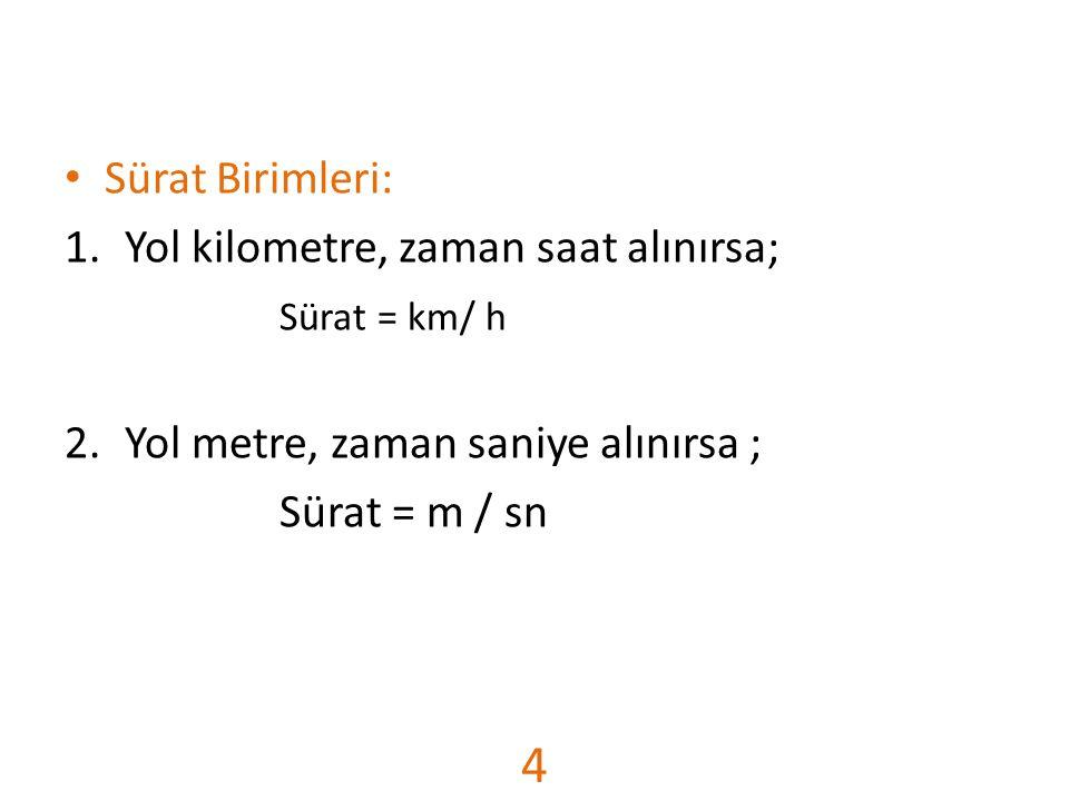 4 Sürat Birimleri: Yol kilometre, zaman saat alınırsa; Sürat = km/ h