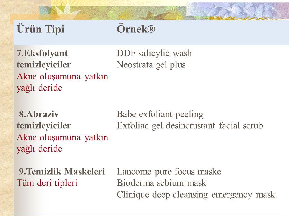 Ürün Tipi Örnek® 7.Eksfolyant temizleyiciler Akne oluşumuna yatkın
