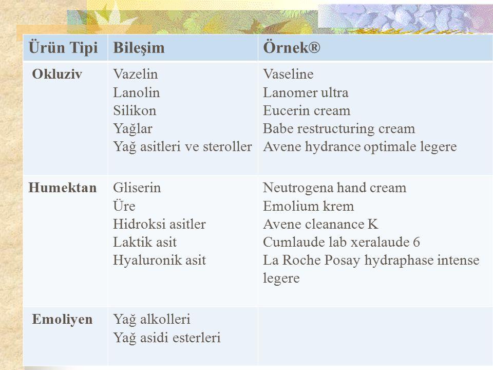 Ürün Tipi Bileşim Örnek® Okluziv Vazelin Lanolin Silikon Yağlar