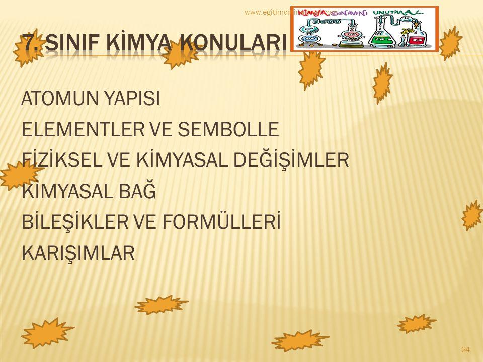 www.egitimcininadresi.com 7. SINIF KİMYA KONULARI.