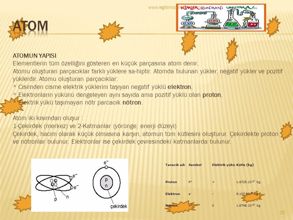 www.egitimcininadresi.com atom.